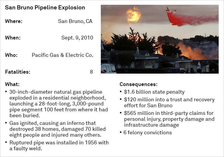 Facts+about+the+2010+San+Bruno+Oil+Pipeline+Explosion