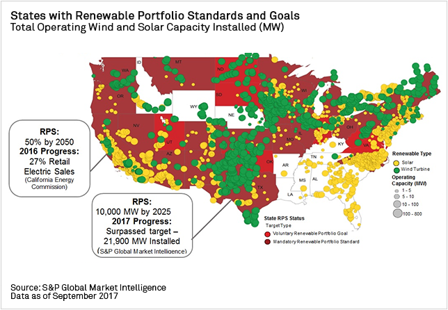 Chart+-+States+with+Renewable+Portfolio+Standards+and+Goals