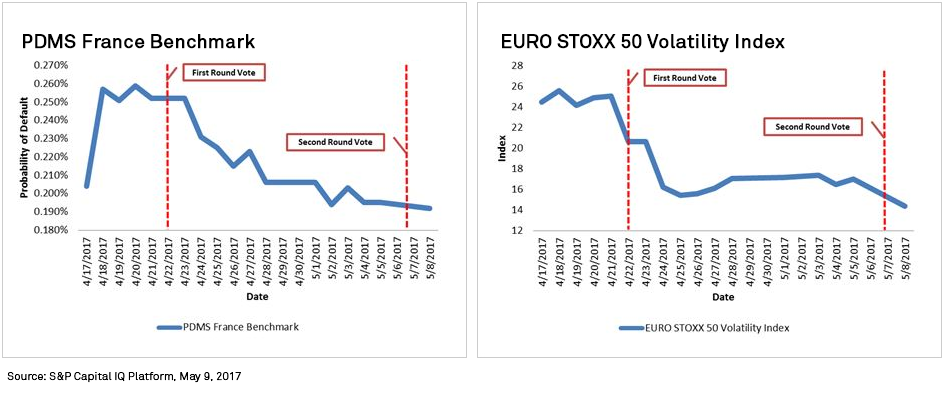 Graphs+-+PDMS+France+Benchmark%2C+and+EURO+STOXX+50+Volatility+Index