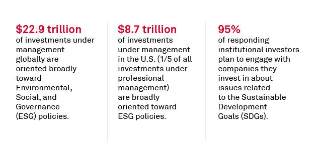A Standard ESG Framework Is Key | S&P Global