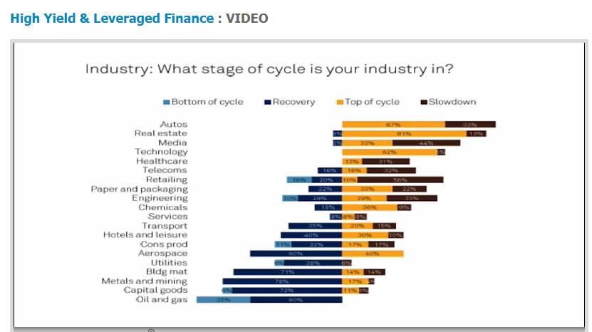Video Analysis European Leveraged Finance Market February 2018 S P Global Market Intelligence