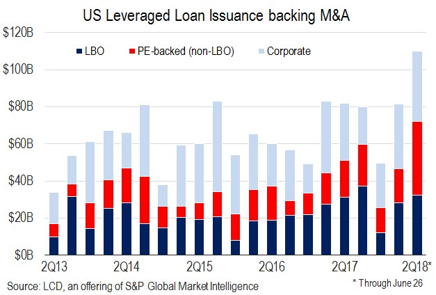 mna loan issuance