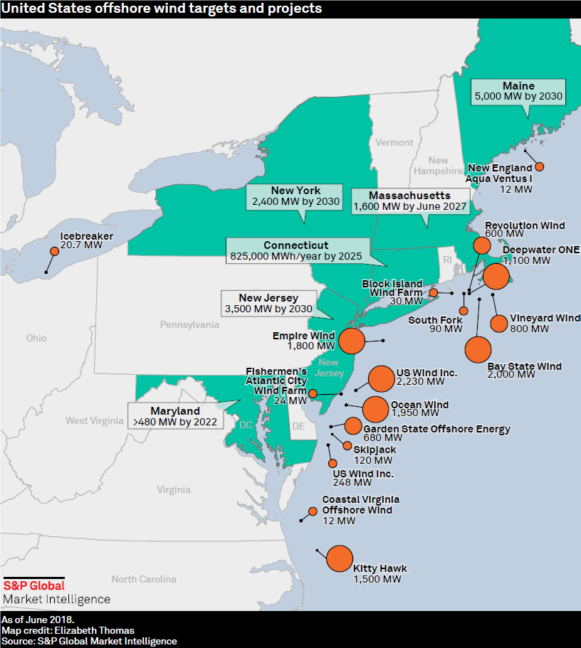 Offshore Wind Ready To Take Off In The United States S P Global