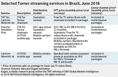 Streaming Brasil 2018: Networks Lead OTT Expansion Through