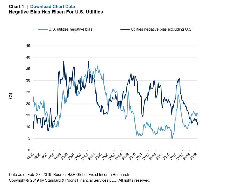 The Current State of U S  Independent Power Producers: a Chat with