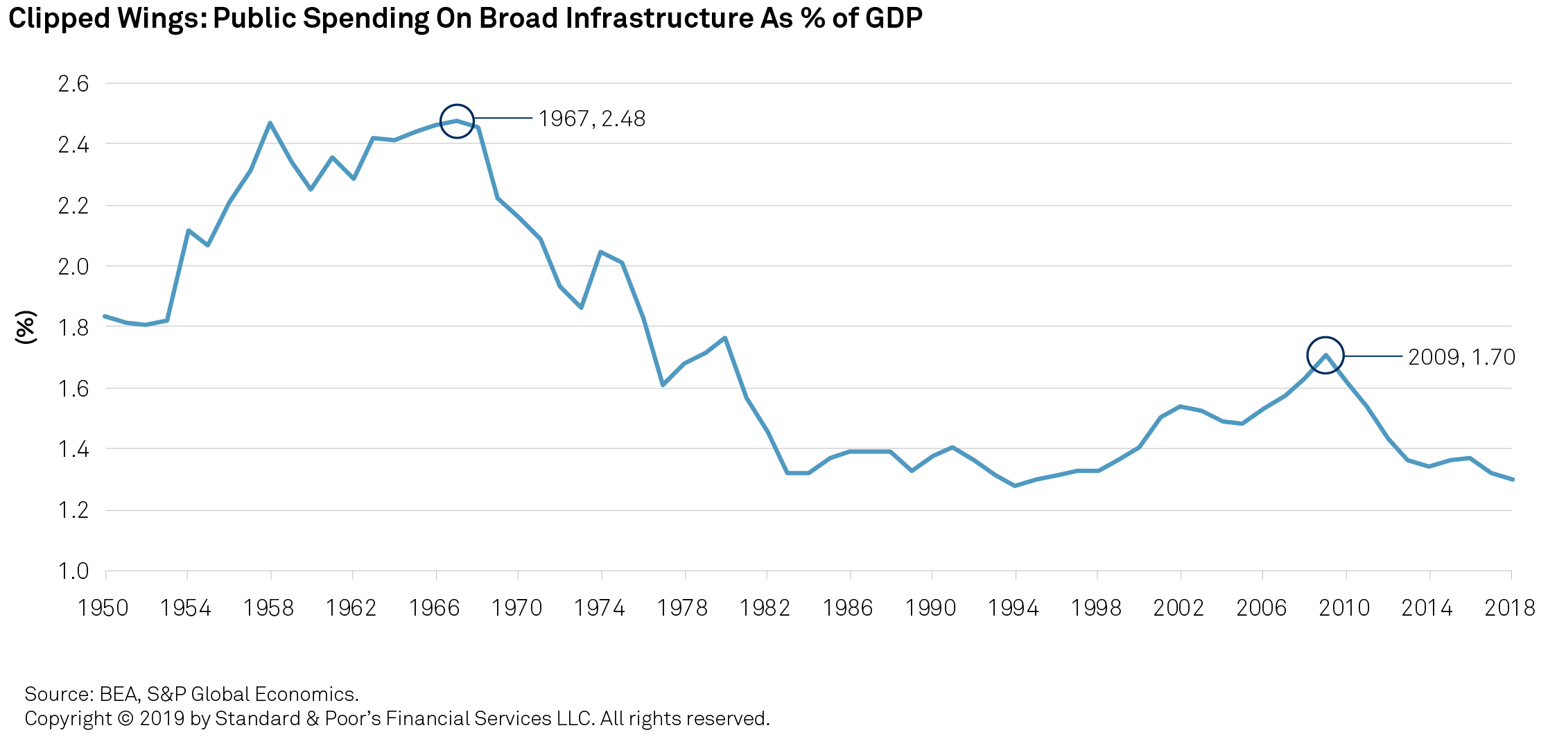 Us govt investments e mini futures investopedia forex