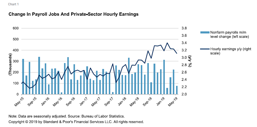 U S  Payroll Growth & Mexico Trade Crosscurrents on the Horizon