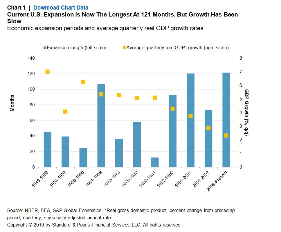 2019 U S  Municipal Green Bond Outlook | S&P Global