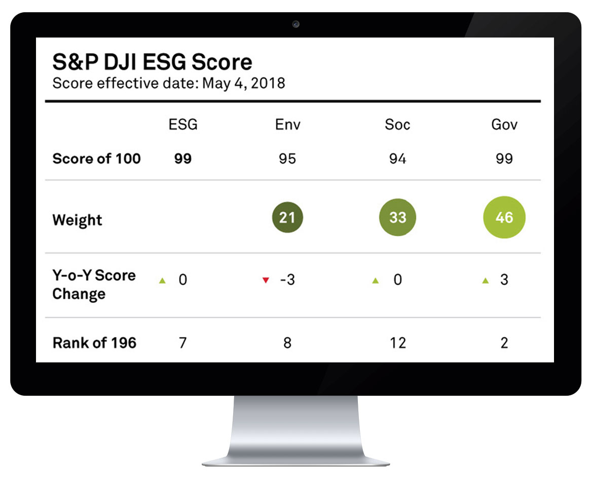 S&P DJI ESG Scores - Data Availability (cw6)